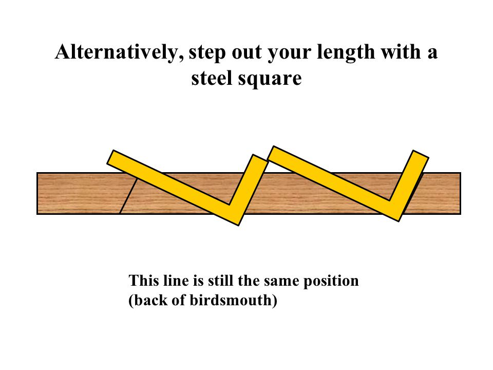 Alternatively, step out your length with a steel square This line is still the same position (back of birdsmouth)